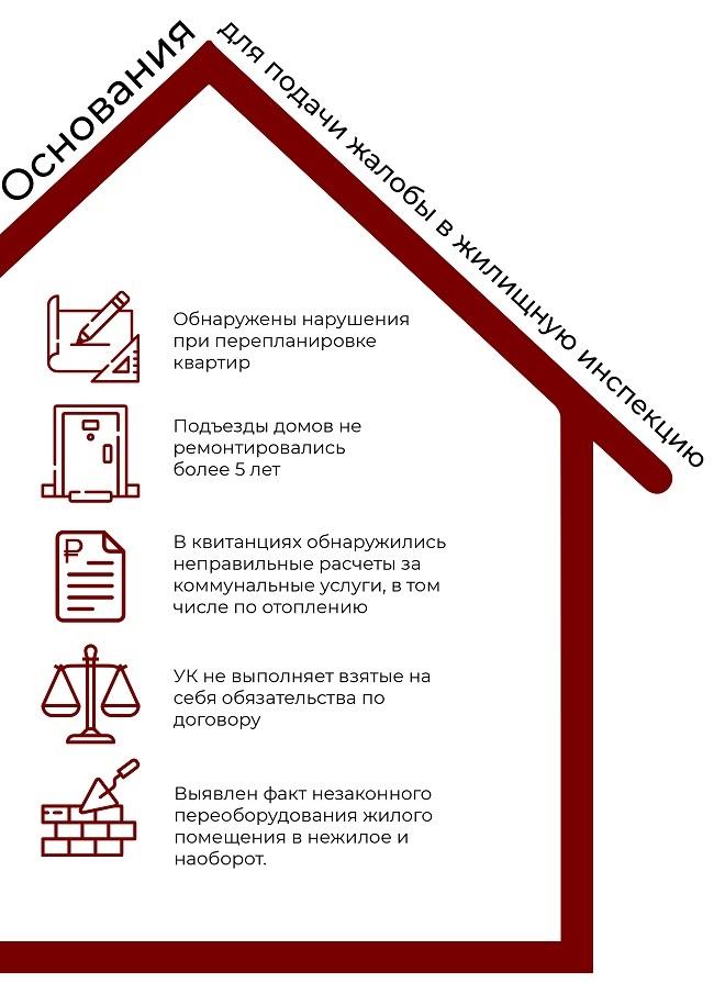 Основания для подачи жалобы в жилищную инспекцию