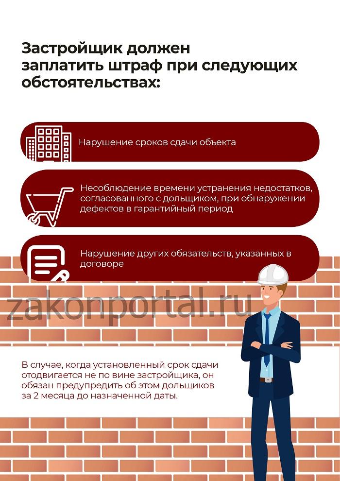 инфографика - основания для взыскания неустойки с застройщика